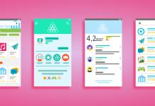 application mobile metier